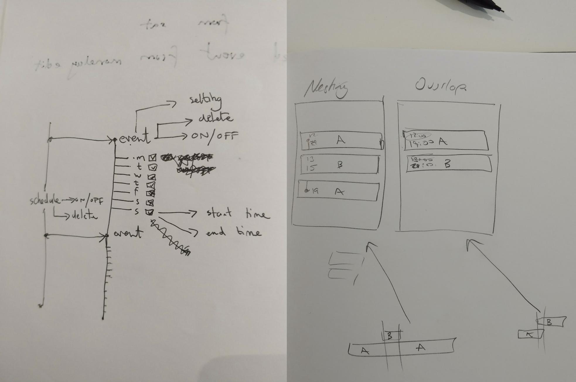 Dyson shcedule sketching 2